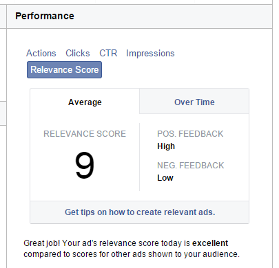 Relevance score FB reklamy